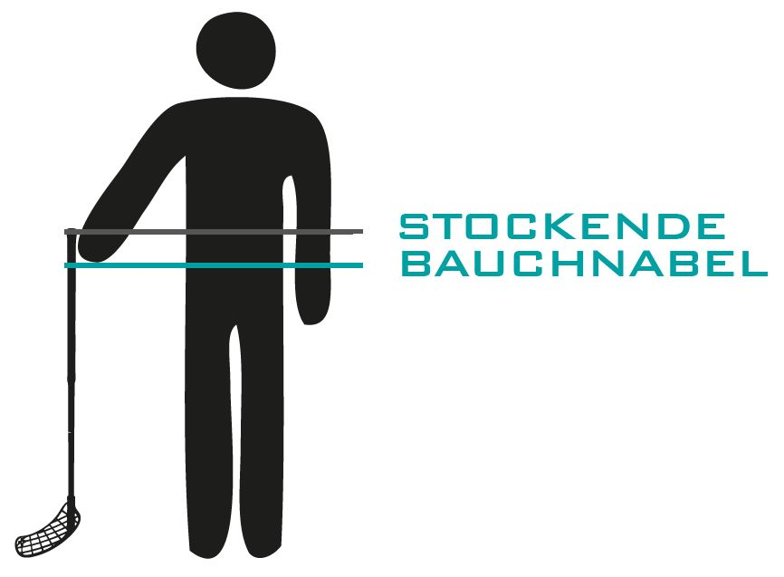 https://renewgroup.ch/wp-content/uploads/2021/09/Stocklaenge_Bauchnabel.jpg